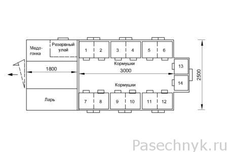 Схема павильона в разрезе