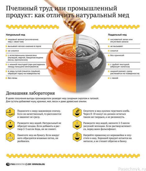 как отличить подделку меда