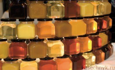 сорта меда в банках